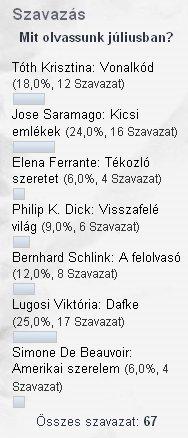 szavazas_junius