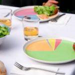 Helyesen táplálkozol? Nézd meg a tányérod!