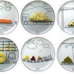 Ételszállítmányozás - tányérra rajzolt járművek