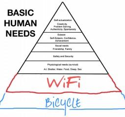 Basic-Human-Needs