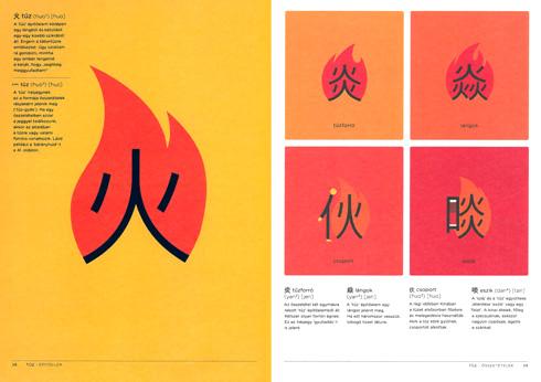 Chineasy: A tűz építőelem és a belőle alkotott szavak