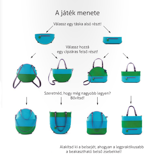 Így működik a Lengyel Zsuzsi Big Bag Builder kollekció!
