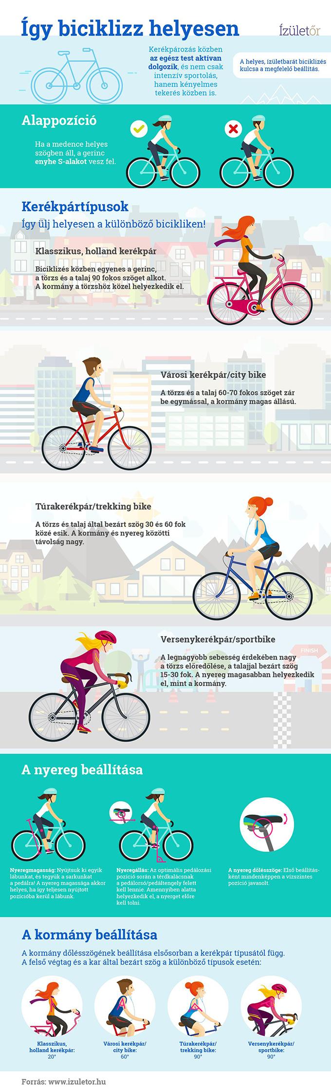 bicikli01