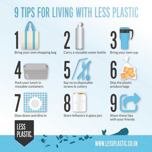 #PlasticFreeJuly - Műanyagmentes július (és az egész év)